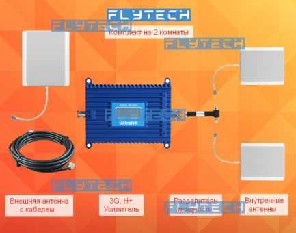 Комплект 3G-BOOST-20, комплект усилителя 3G, UMTS, H+ сотового сигнала Beeline, Ucell, UMS, Uzmobile