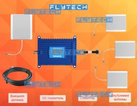 3G, UMTS, H+ комплект усилителя сотового сигнала Beeline, Ucell, UMS, Uzmobile на 2 комнаты